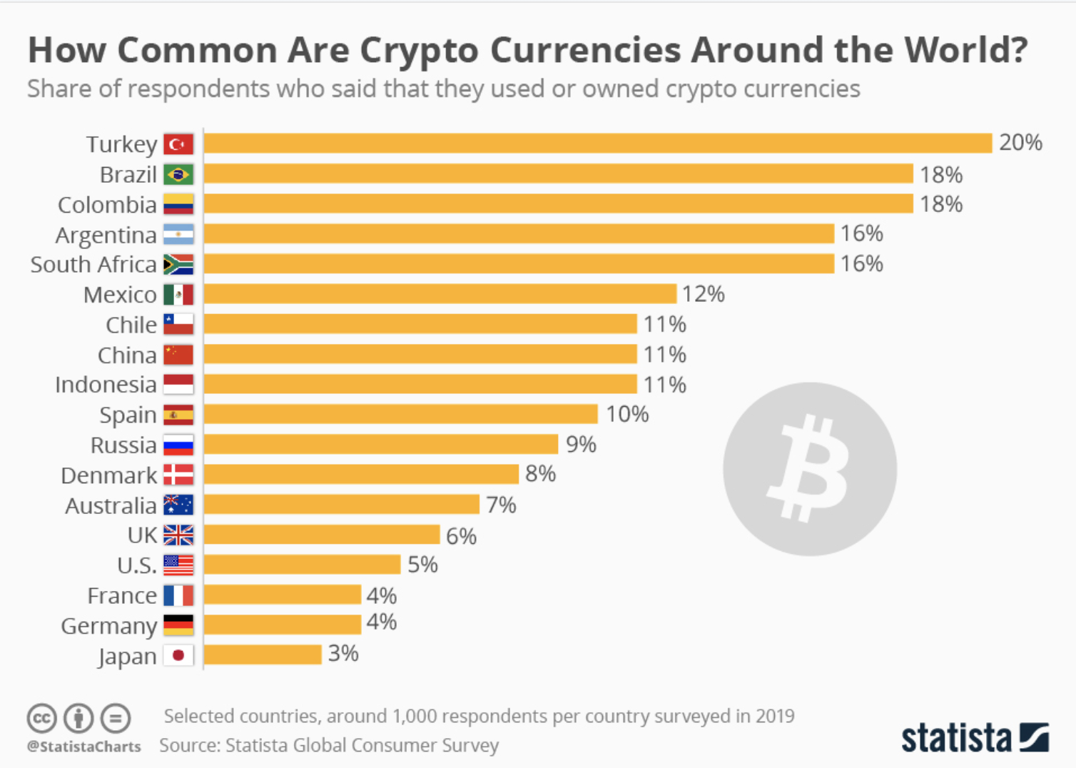 european union cryptocurrency tax