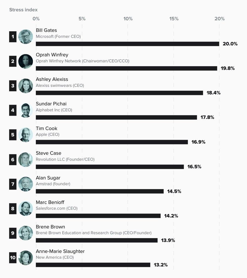 https://assets.entrepreneur.com/images/misc/1597377271_2020Business-Leaders-Top10.jpg?width=1000