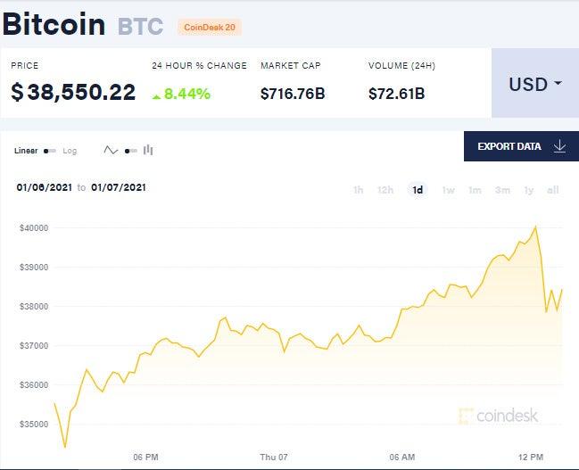 bitcoin notă