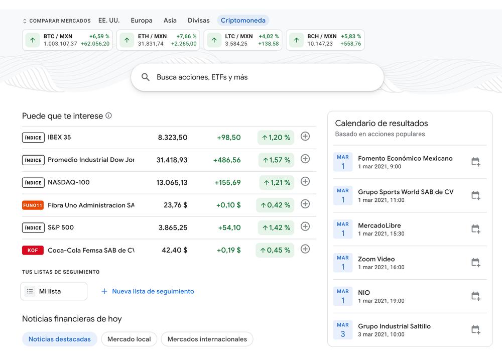 bitcoin google finansai