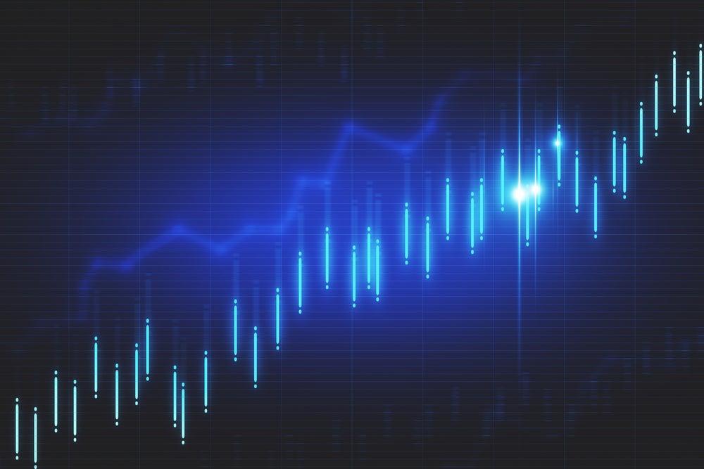 wikifolio high tech stock picking