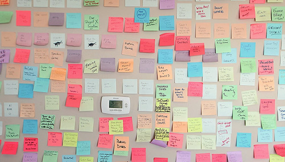 Wall of Business Ideas