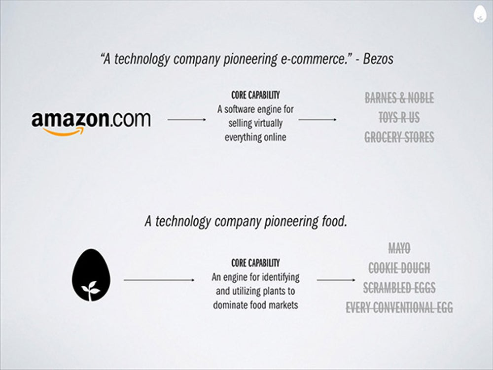 Tetrick says he likes to use Amazon as a starting point to frame the discussion. At its core, Amazon is a technology company, even though it does a lot of non-technological stuff like logistics. At Hampton Creek's core, it's a technology company that is exploring a better way to make food.