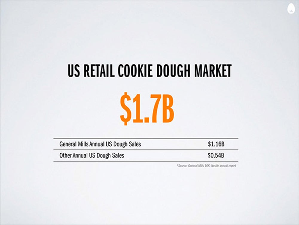 Again, think of Amazon entering a lot of verticals. Similarly, Hampton Creek will go after other food groups like cookies and cookie dough.