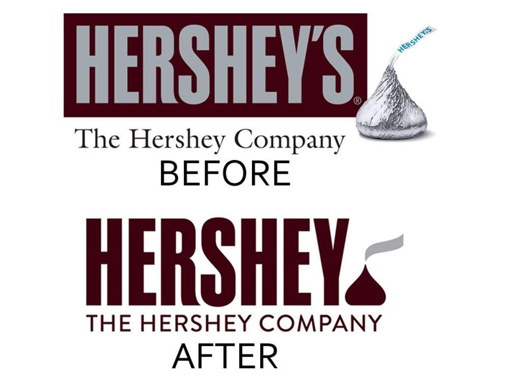 6. The Hershey Company