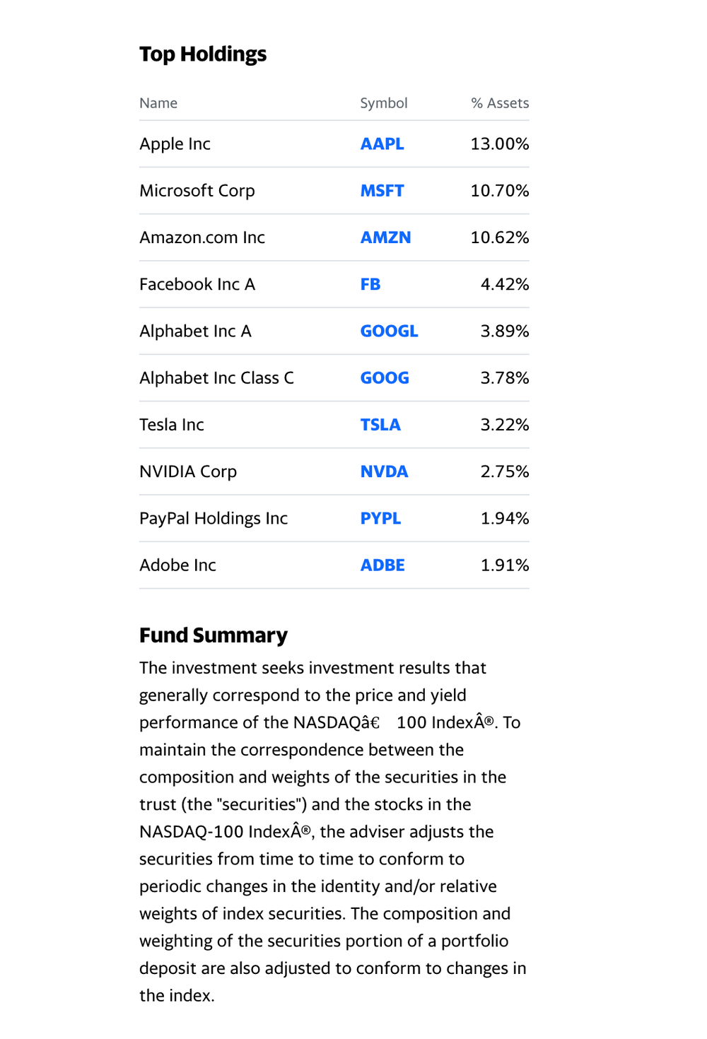 The fund summary and top holdings include:
