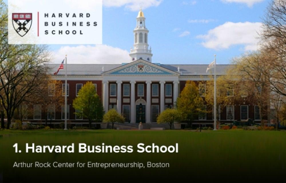1. Harvard Business School