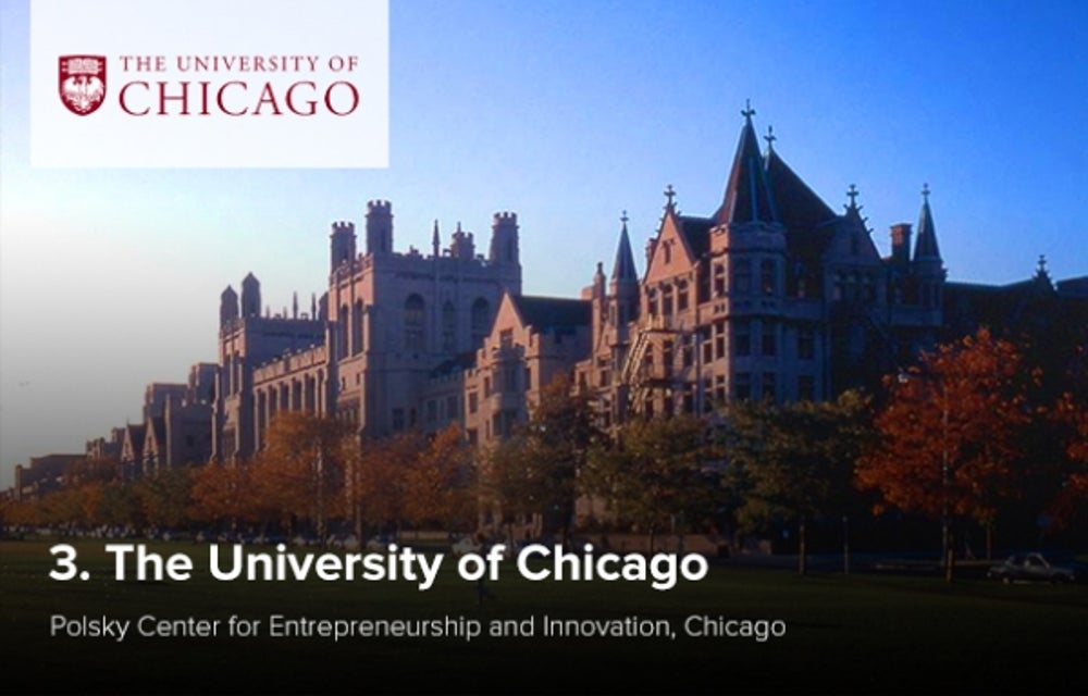 3. The University of Chicago