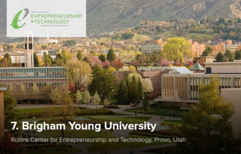 7. Brigham Young University