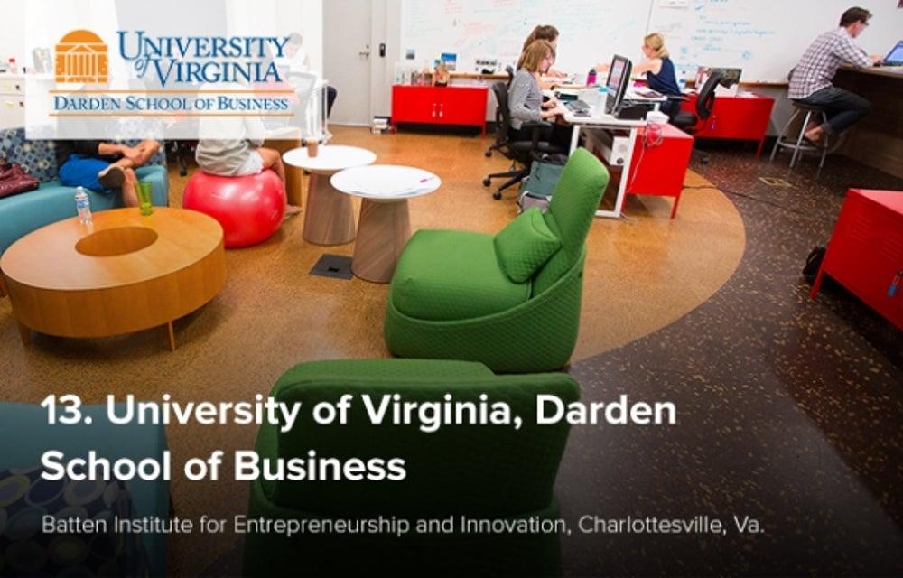 13. University of Virginia