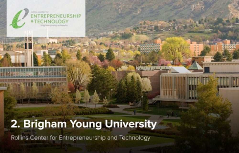 2. Brigham Young University