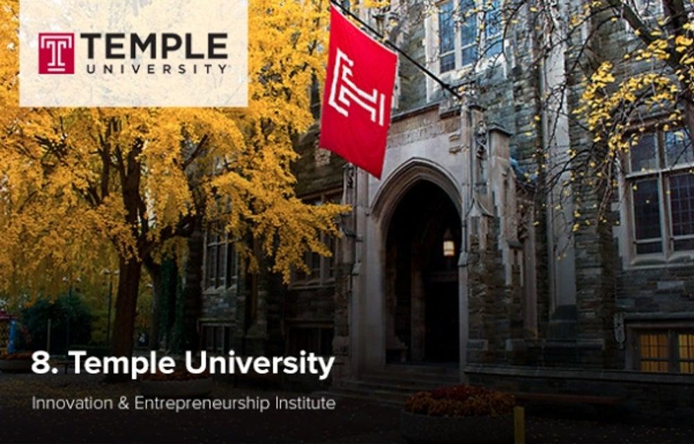 8. Temple University