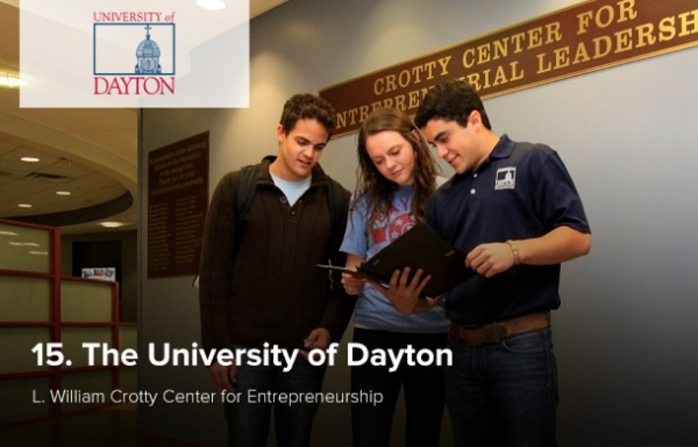 15. The University of Dayton
