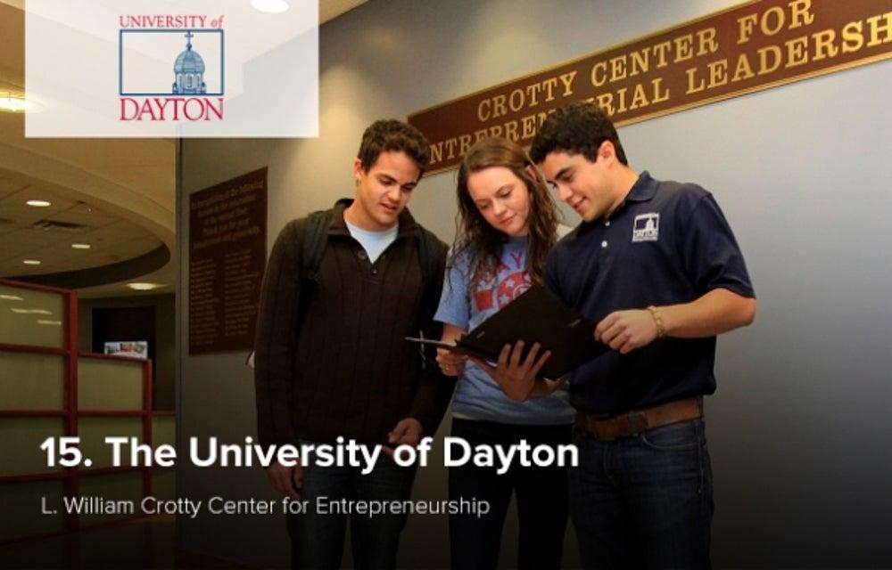 15. The University of Dayton