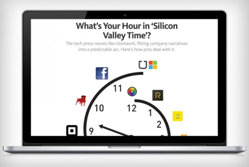 5. What's Your Hour in 'Silicon Valley Time'? (part one and two) by Aaron Zamost