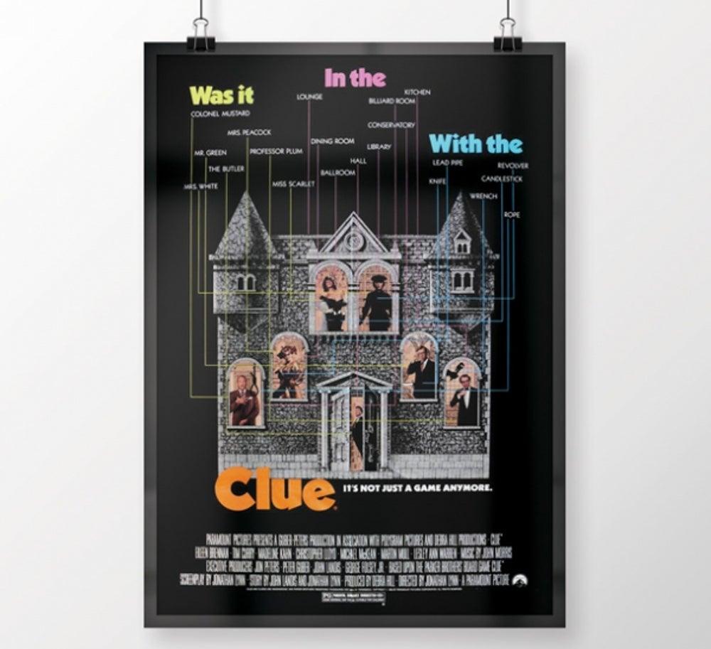 1. Clue (released December 13, 1985)