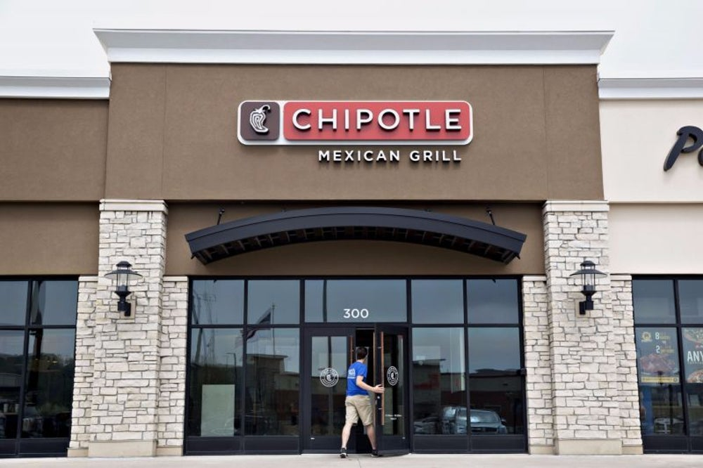 Chipotle's terrible, terrible year.
