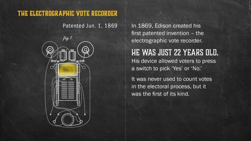 Fact: Edison created his first invention at 22.
