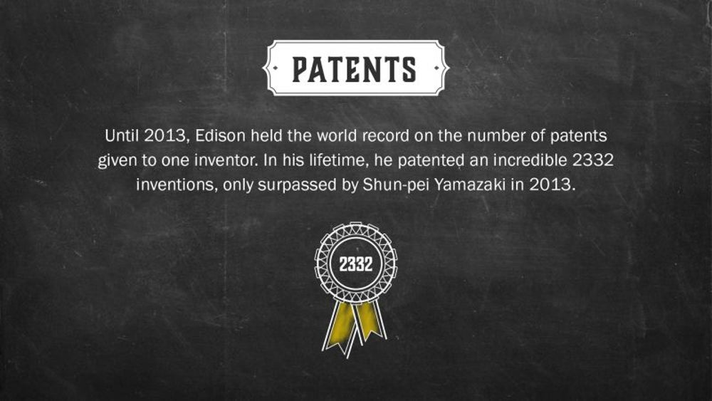 Fact: Edison's patent record wasn't broken until 2013.