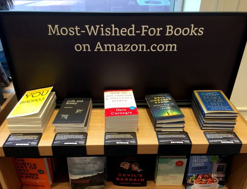 Shares the top books on online users' wish lists.