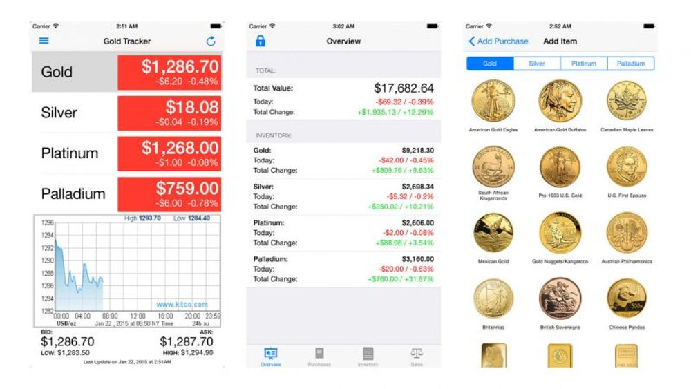 Gold Tracker