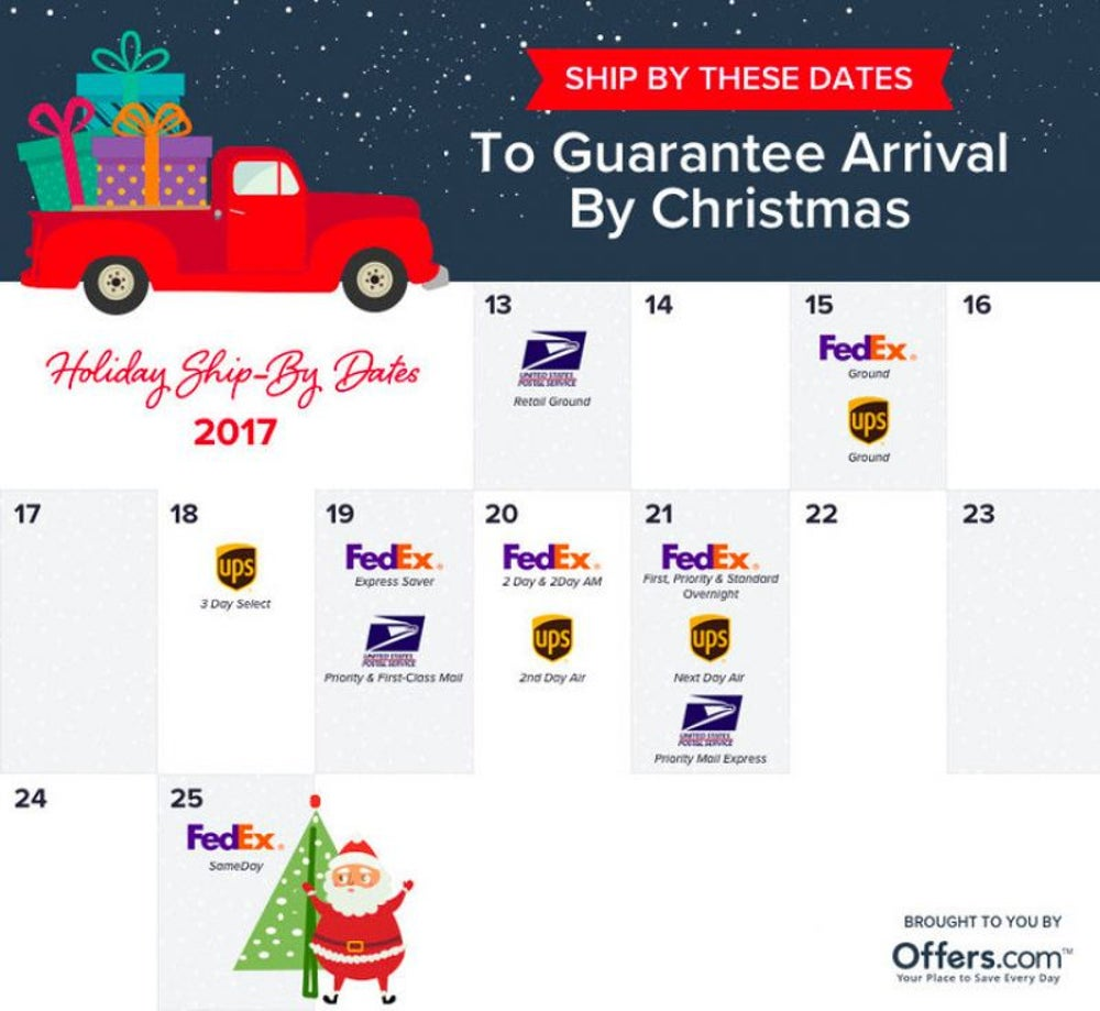 2017 Holiday Shipping Deadlines You Need to Know