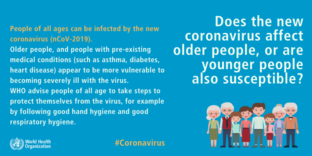 20. Elderly And Children More Prone To The Virus