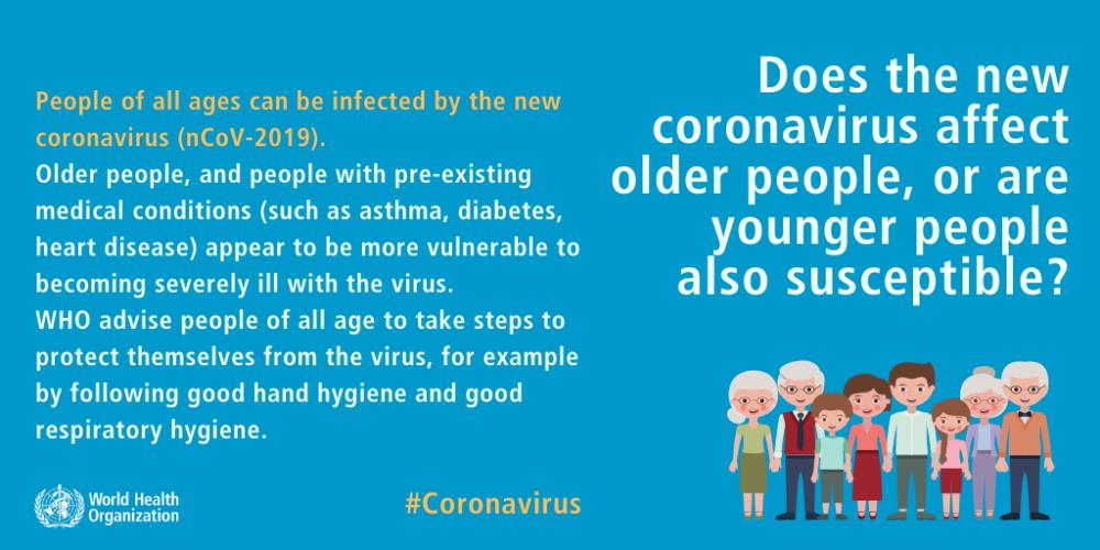 20. Elderly And Children More Prone To The Virus