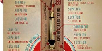 Bullets2Bandages