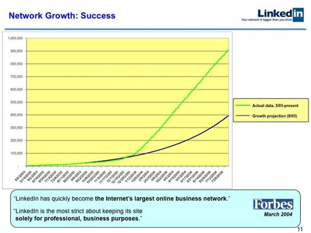 """LinkedIn's Series B was a concept pitch because our data at that point wasn't impressive."""