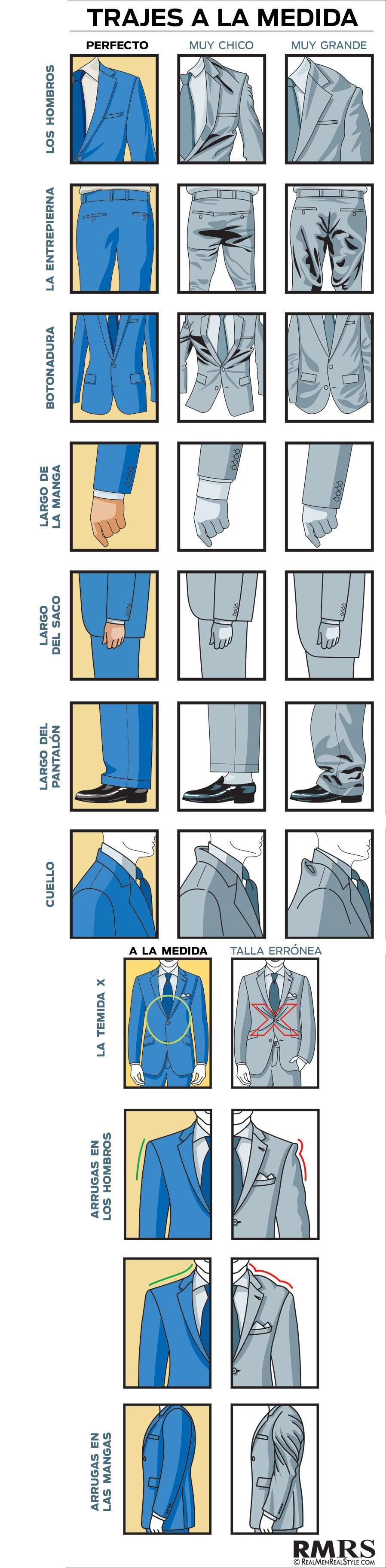 76fc83fc14444 Te dejamos esta guía de Real Men Real Style para elegir el traje con las  medidas adecuadas.