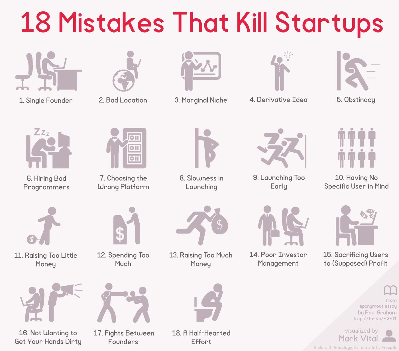 18 Ways to Sink Your Startup (Infographic)