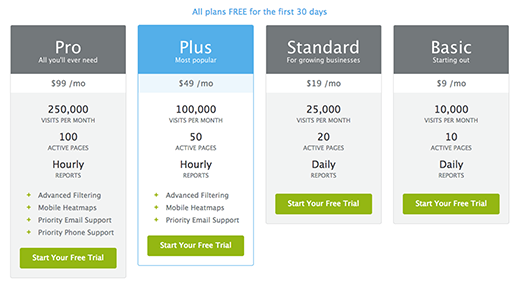 8 Psychological Triggers to Optimize Your Pricing Page