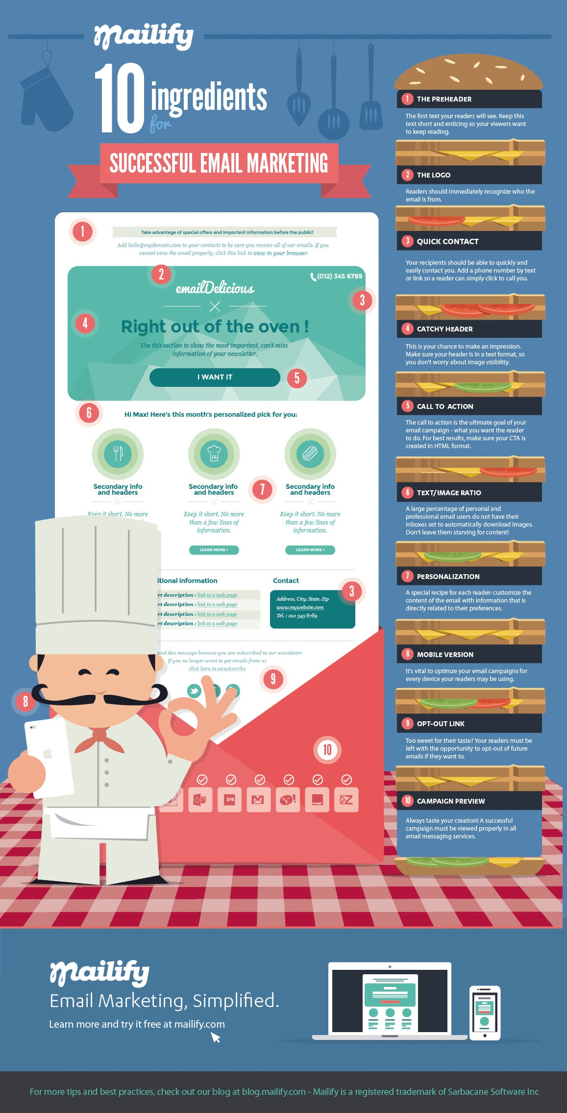 10 Ingredients for a Successful Email Marketing Campaign (Infographic)