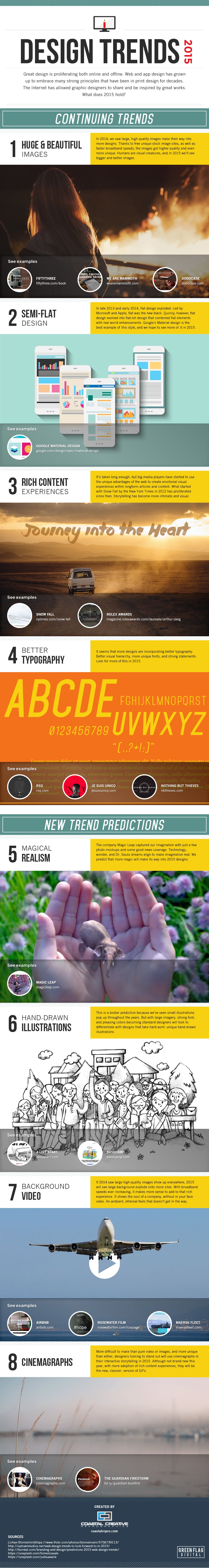 Need a New Website or Logo? Design Trends for 2015. (Infographic)