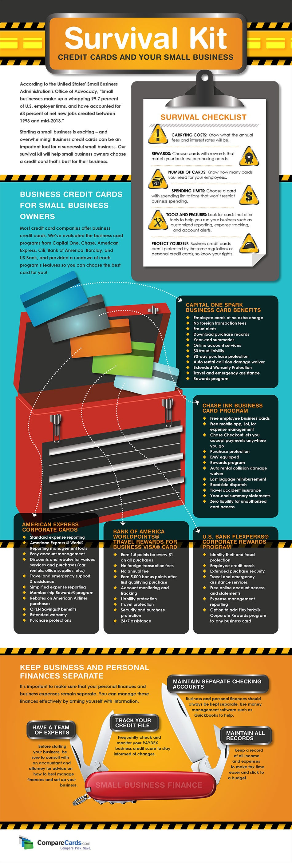 The credit card survival kit your small business needs infographic colourmoves