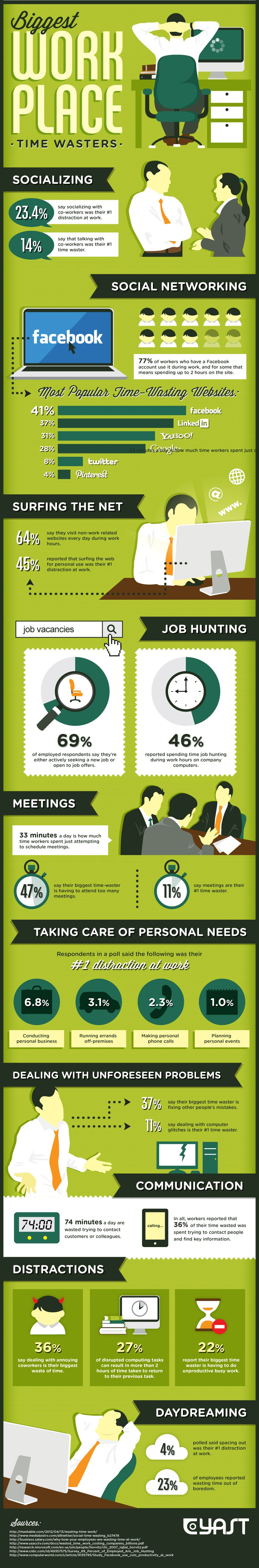 Are You Guilty of These Common Workplace Time Wasters? (Infographic)