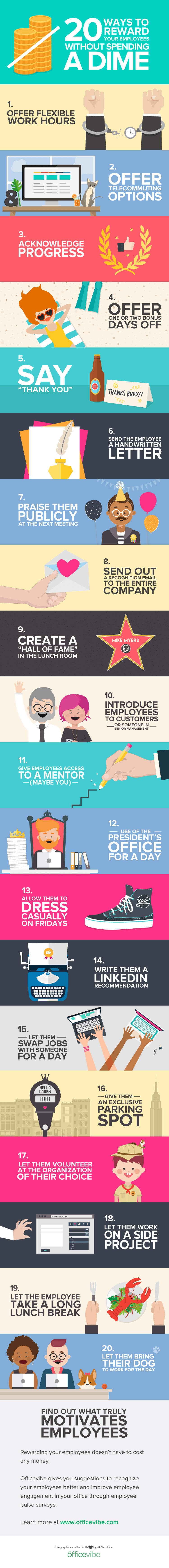 20 Rewards Your Employees -- and Budget -- Will Love (Infographic)