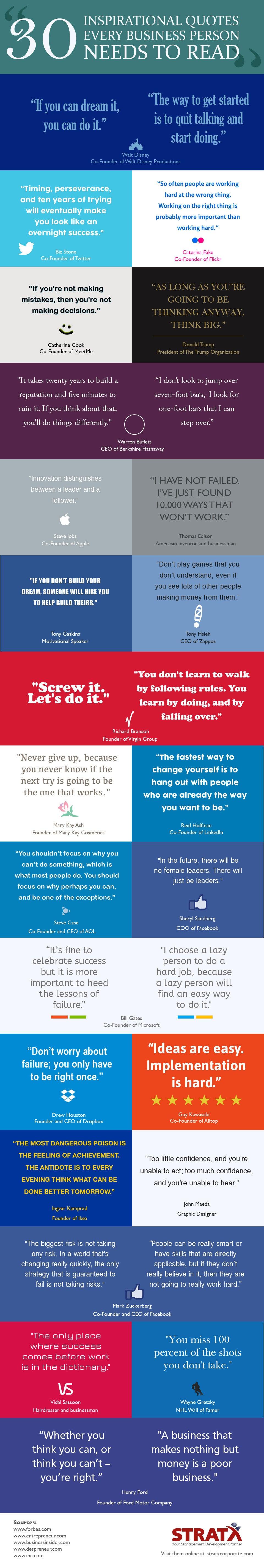 Favorite Quotation 30 Inspirational Quotes For Entrepreneurs Infographic  Warfare