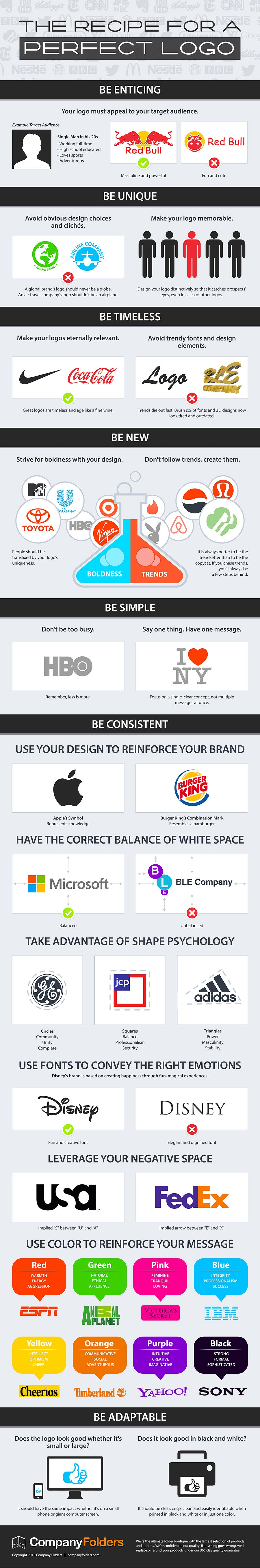 design business logo (Infographic)