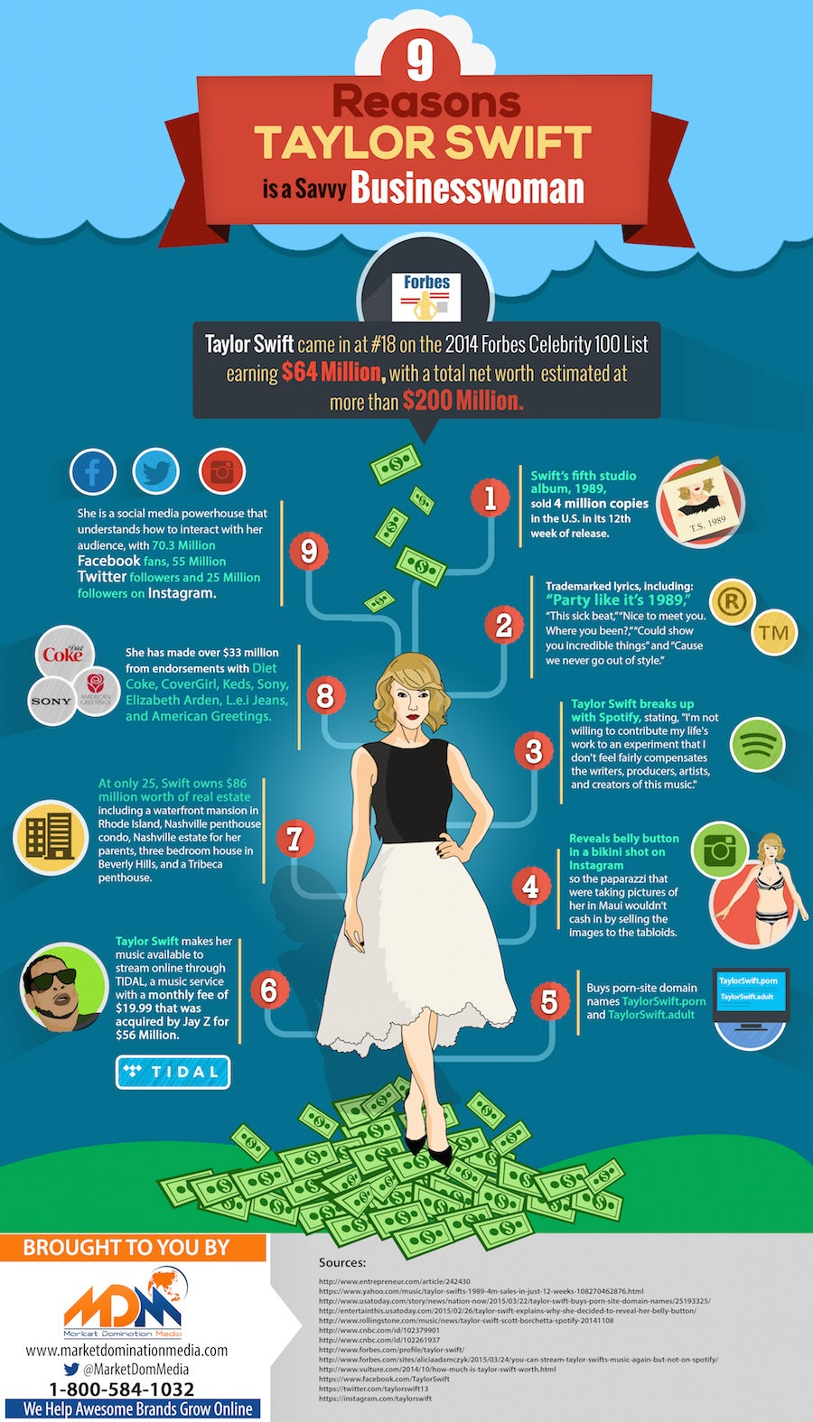 9 Reasons Taylor Swift Is a Savvy Business Leader (Infographic)