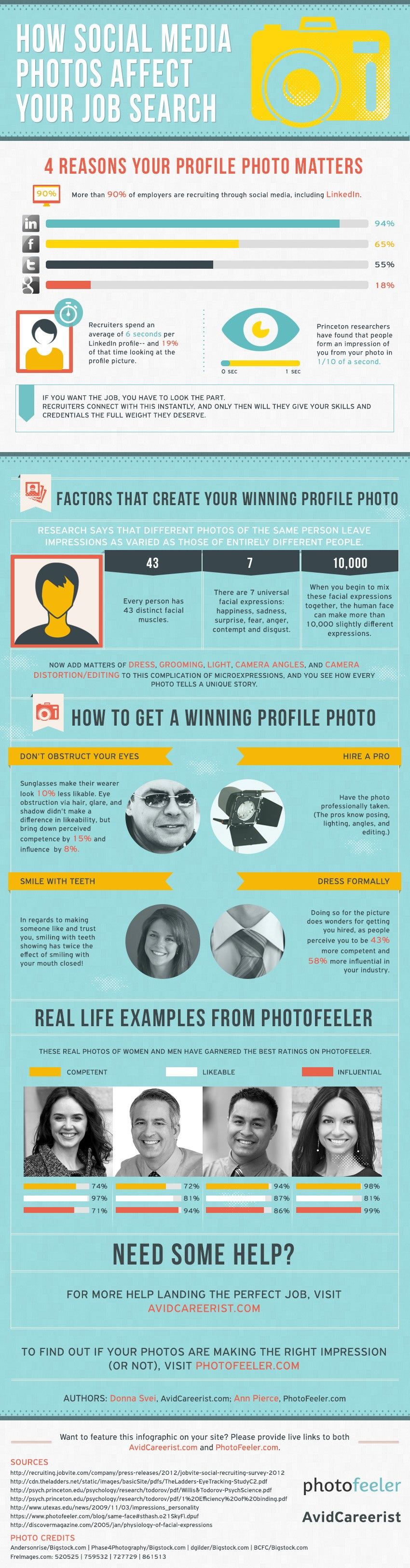 What Your Profile Photo Is Telling Employers (Infographic)