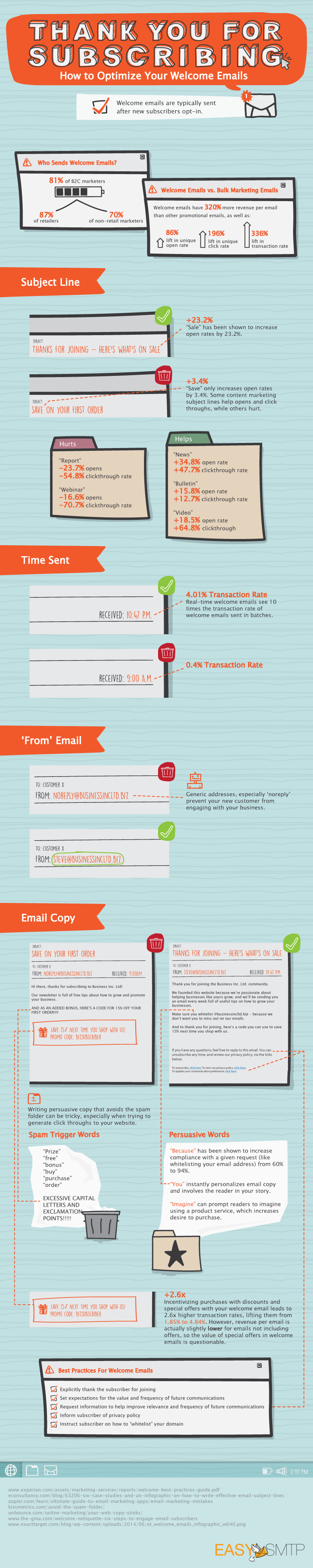 How to Engage Your Email Subscribers From the Moment They Sign Up (Infographic)