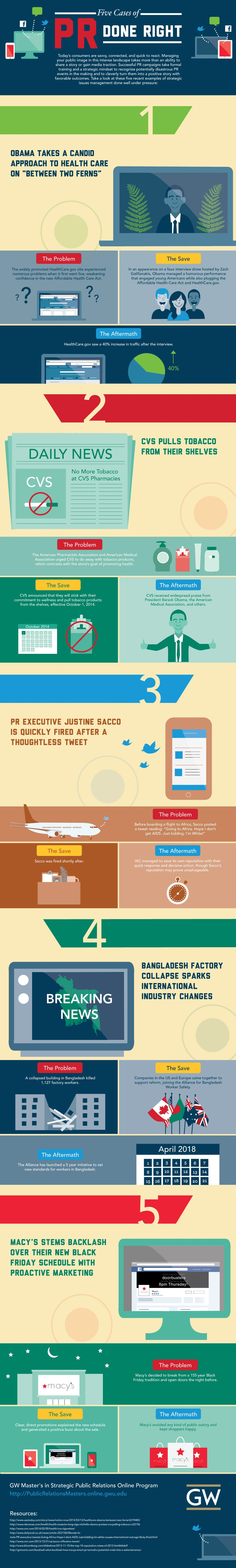 5 Cases of PR Done Right (Infographic)