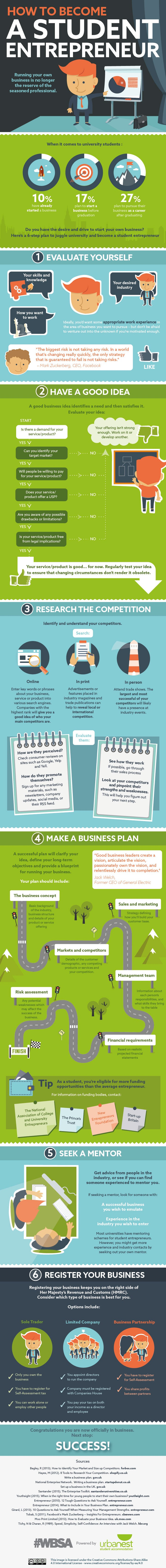 steps to becoming a successful student infographic 6 steps to becoming a successful student infographic