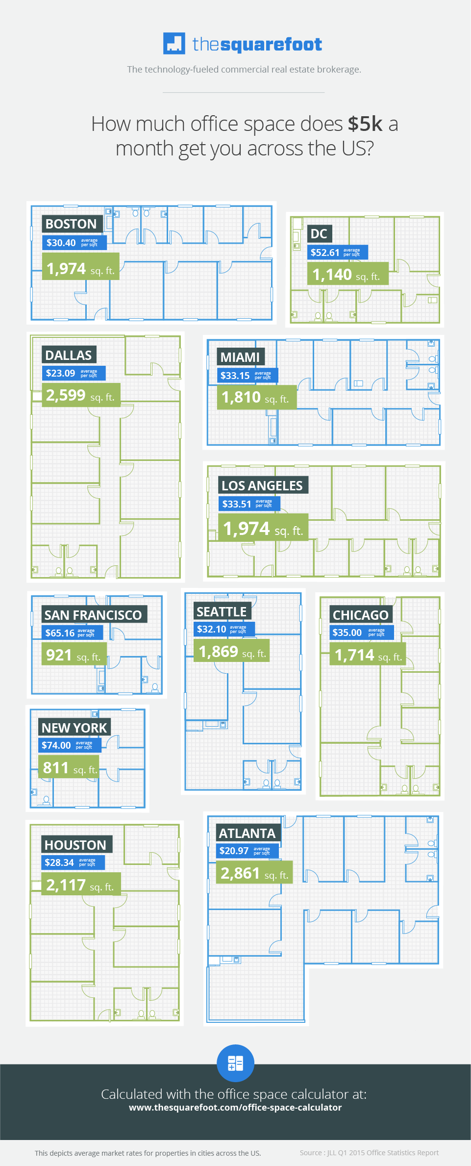 How Much Does It Cost to Rent an Office in Your City? (Infographic)