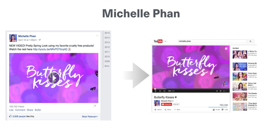 Michelle Phan YouTube page