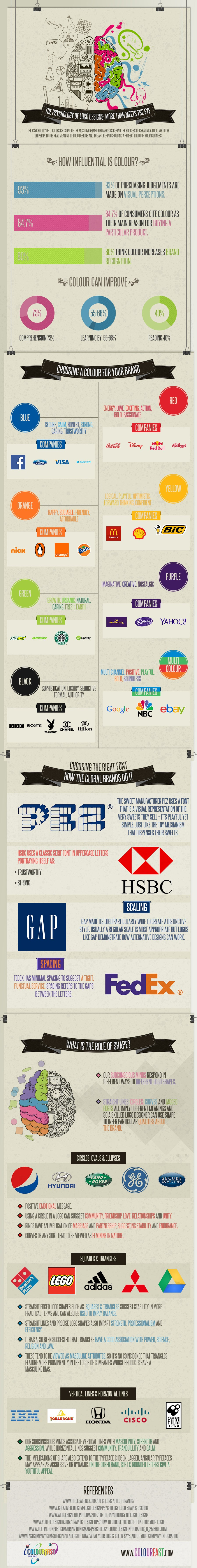 What the Color of Your Logo Says About Your Company