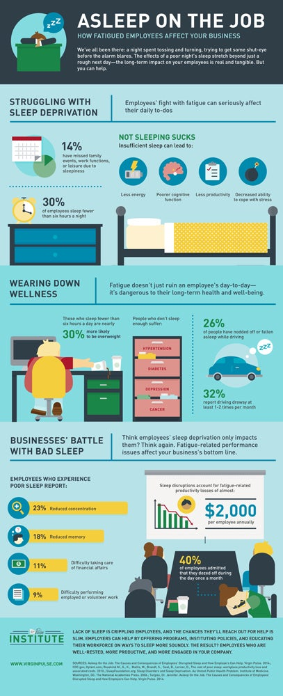 Asleep on the Job (Infograph)