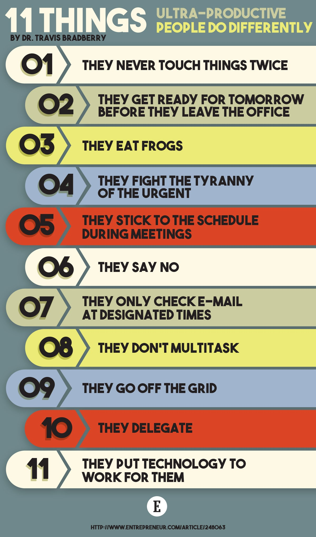 11 Things Ultra-Productive People Do Differently (Infographic)